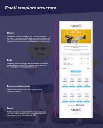 nosto triggered email templates nosto support center