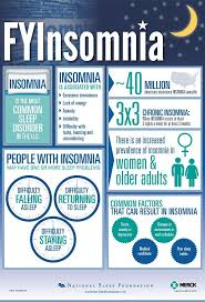 what are the facts about insomnia national sleep foundation