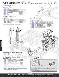 2012 range rover sport wiring diagram range rover wiring diagram