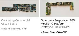 Barnes Pc Plus Key Machine Wireless Technology U0026 Innovation Mobile Technology Qualcomm