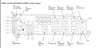 02 escape fuse box wiring diagrams