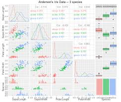 pattern classification projects iris classification
