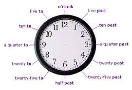 telling the time learning to tell time in english english basics