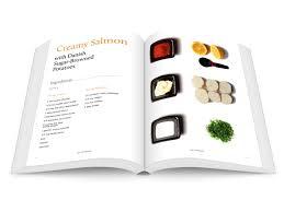 ebook layout inspiration recipe book layouts roberto mattni co