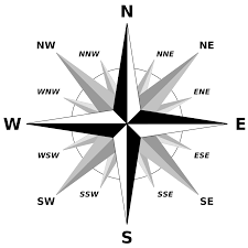 cardinal directions and compass rose compass rose compass and