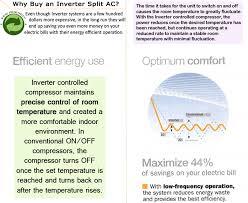 Comfortable Indoor Temperature Energy Star 9000 Btu Ductless Mini Split Air Conditioner