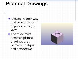 fundamental principles of technical sketching and visualization