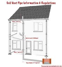 soil vent pipe information u0026 the regulations