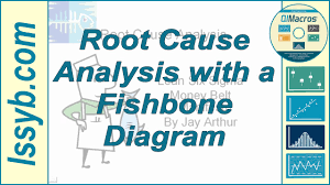 root cause analysis with a fishbone diagram youtube