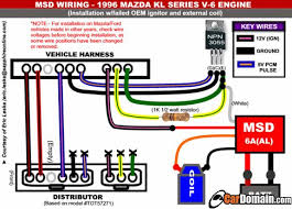 ford obd ii wiring diagram ford wiring diagram instructions