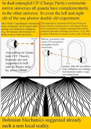 function follows form in the quantum world with a splitting