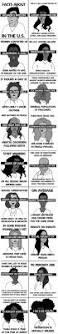 the 25 best black jesus ideas on pinterest was jesus black is