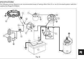 saxon wiring diagram saxon sceptre wiring diagram u2022 wiring diagram