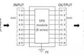 rj45 module wiring diagram wiring diagram