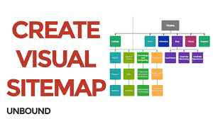 sitemap create a visual sitemap from seo xml sitemaps in six easy steps