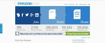Create Resume Free Online by Top 10 Free Tools To Create Resume Online