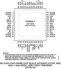 ad9554 1 datasheet and product info analog devices