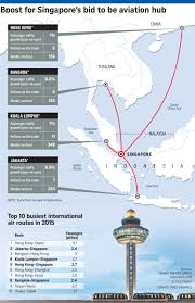Singapore On Map Singapore On 4 Of World U0027s 10 Busiest Air Routes Singapore News