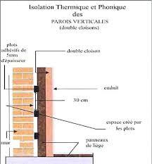 isoler chambre bruit comment isoler une chambre du bruit isolation phonique cours comment
