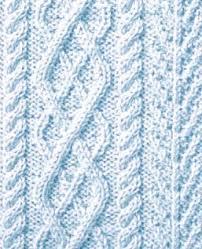 argyle cable knitting stitch panel knitting kingdom