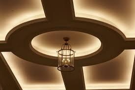 Led Light For Ceiling Lights On Ceiling R Lighting