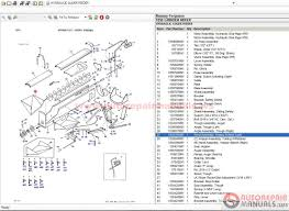massey ferguson north america parts catalog 02 2015 full keys