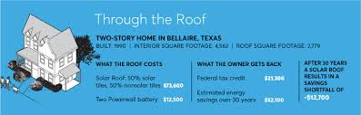 the math on tesla u0027s solar roof using real pricing consumer reports
