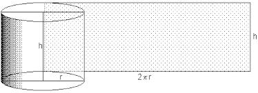 fläche zylinder berechnen zylinder berechnen hoehe radius oberflaeche flaeche volumen