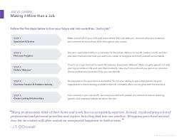 How To Make A Job Resume Step By Step by The 2016 Linkedin Job Search Guide