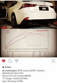 lexus nx turbo dyno is200t tune page 9 clublexus lexus forum discussion