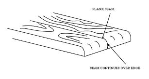 how to wood veneer furniture is it solid or is it veneer furniture facts amg vintage