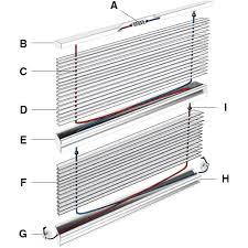Roman Shade Parts - rv day night shade parts diagram
