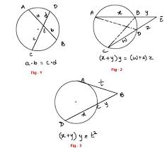 Segment Lengths In Circles Worksheet Answers Secant Of A Circle Secant Of A Circle Theorem Math Tutorvista Com
