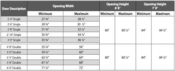 Standard Door Sizes Interior Standard Door Sizes Interior Home Decor 2018