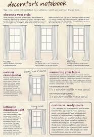 Curtain Width Per Curtain Curtain Tips By Dominomag Com Tips Pinterest Window House