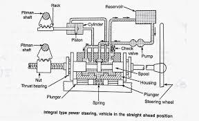 tech mechanical