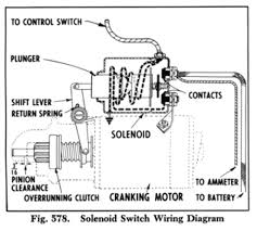 solenoid switch wiring diagram on download wirning diagrams and