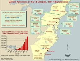 the origin of black friday and slavery the origins and growth of slavery in america division and