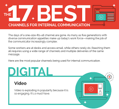 17 top internal communication channels infographic cmbell