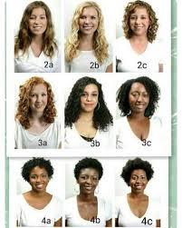 what is kanekalon hair types chart hair type chart by buzzfeed hair pinterest hair type chart