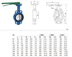 high performance handle manual wafer center butterfly valve d71x