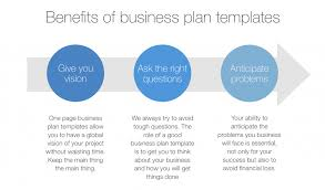 business proposal letter plan template pdf and word entrepreneur
