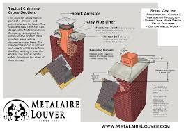 standard chimney cap base flashing prevent u0026 solve leaks