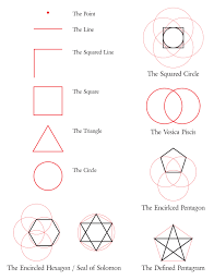 glyph symbol meaning sacred geometry tetractysinstitute
