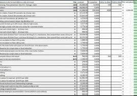 house cost estimator house project cost estimator estimate format for house