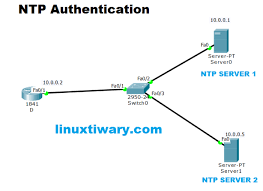 tutorial cisco packet tracer 5 3 ntp authentication configuration lab using cisco packet tracer