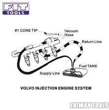 Vaccum System Fit Tools Vacuum System Fuel Injection Intake Valve Cleaner