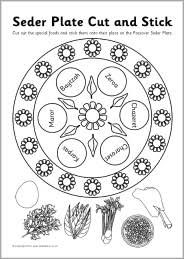 seder meal plate passover plate worksheet worksheets for all and