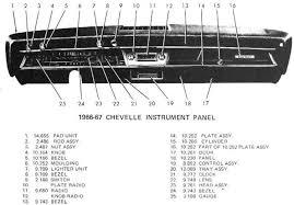 1967 chevelle steering wheels and door panels
