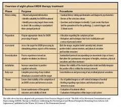 Counseling Treatment Plans For Children 26 Best Mh Treatment Plans Images On Therapy Tools